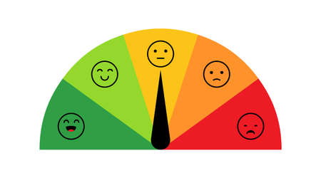 Scale meter gauge, indicator, test, level rating, emotions pain, stress, sad mood to joy, happiness, smiley faces, health, deal, satisfaction, customer progress. vector icon infographics with pointer