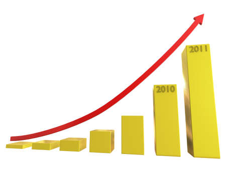 Graphical representation of profit increase during following years. photo