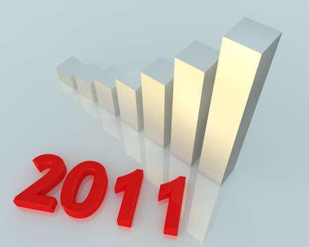 Financial progress bar and year 2011
