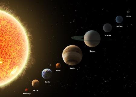 planeten: Solarsystem. Lizenzfreie Bilder