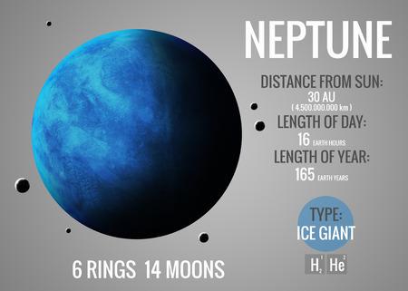 해왕성 - 인포 그래픽 이미지 모양과 사실, 태양계 행성 중 하나를 제공합니다. 이 이미지 요소 항공 우주국 (NASA)에 의해 제공. 스톡 콘텐츠
