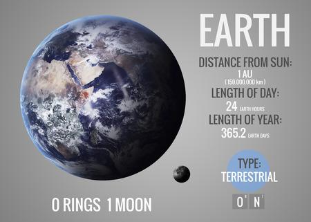 Tierra - imagen Infografía presenta planeta sistema solar, mira y los hechos. Foto de archivo