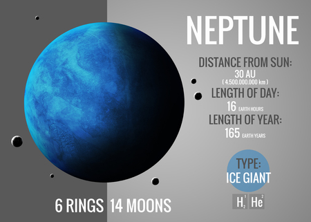 planets: Neptune - Infographic image presents one of the solar system planet, look and facts.
