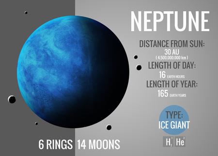 Neptune - immagine Infografica presenta uno del pianeta sistema solare, guardare e fatti. Archivio Fotografico - 45536536