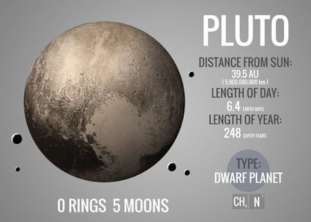pluto: Pluto - Infographic image presents one of the solar system planet, look and facts.  Stock Photo