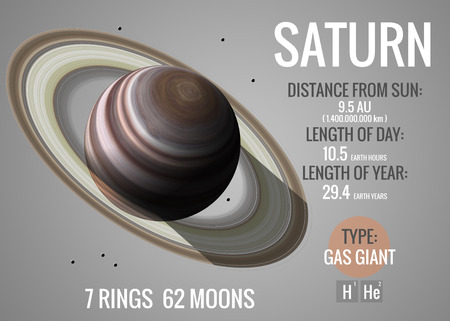 土星 - インフォ グラフィック イメージ太陽系惑星、外観と事実のいずれかが表示されます。