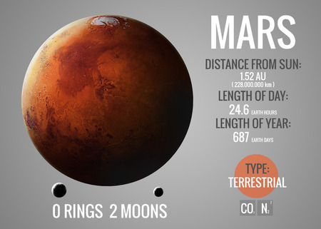 Mars - Infographic image presents one of the solar system planet, look and facts.  Stock Photo