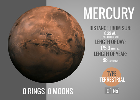 Mercury - Infographic image presents one of the solar system planet, look and facts.