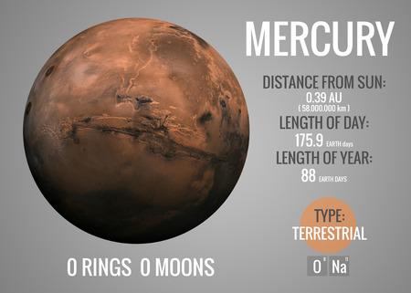 머큐리 - 인포 그래픽 이미지 모양과 사실, 태양계 행성 중 하나를 제공합니다. 스톡 콘텐츠