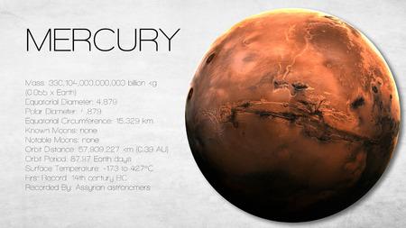 planeten: Mercury - 5K Auflösung Infografik stellt ein des Sonnensystems Planeten aussehen und Fakten. Diese Bildelemente von der NASA eingerichtet.