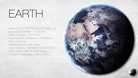 planeten: Earth - 5K Auflösung Infografik stellt eine der des Sonnensystems Planeten, schauen und Fakten. Lizenzfreie Bilder