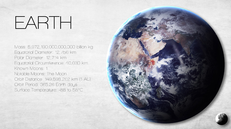 planets: Earth - 5K resolution Infographic presents one of the solar system planet, look and facts.