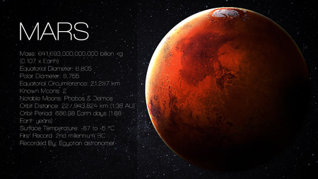 planets: Mars - 5K resolution Infographic presents one of the solar system planet, look and facts. Stock Photo
