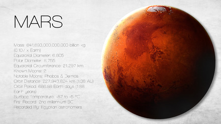 jupiter light: Mars - 5K resolution Infographic presents one of the solar system planet, look and facts. Stock Photo