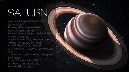 kosmos: Saturn - 5K Auflösung Infografik stellt ein des Sonnensystems Planeten aussehen und Fakten.