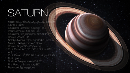 jupiter light: Saturn - 5K resolution Infographic presents one of the solar system planet, look and facts.
