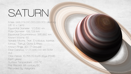 kepler: Saturn - 5K resolution Infographic presents one of the solar system planet, look and facts.