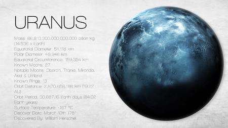 planeten: Uranus - 5K Auflösung Infografik zeigt eine des Sonnensystems Planeten aussehen und Fakten.