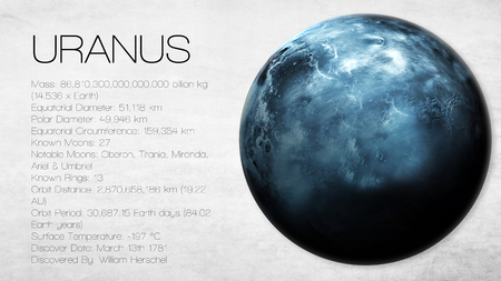 planets: Uranus - 5K resolution Infographic presents one of the solar system planet, look and facts.