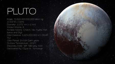 pluto: Pluto - 5K resolution Infographic presents one of the solar system planet, look and facts.