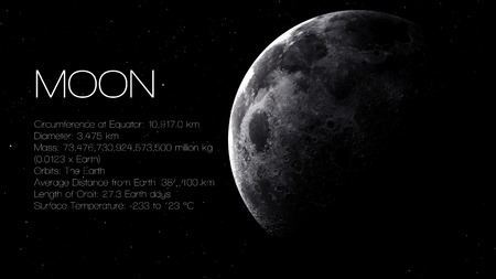 Moon - 5K resolution Infographic presents one of the solar system planet, look and facts.