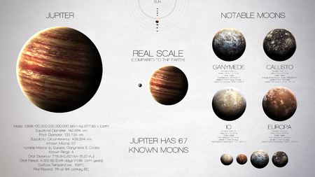 nasa: Jupiter - High resolution infographics about solar system planet and its moons. All the planets available. This image elements furnished by NASA.