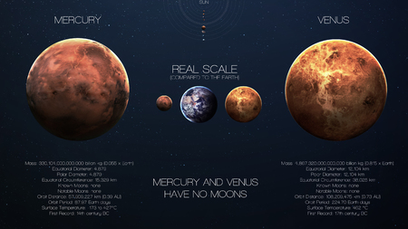 moons: Mercury, Venus - High resolution infographics about solar system planet and its moons. All the planets available.