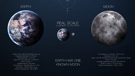 moons: Earth, moon - High resolution infographics about solar system planet and its moons. All the planets available.