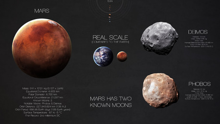 Mars - High resolution infographics about solar system planet and its moons. All the planets available.
