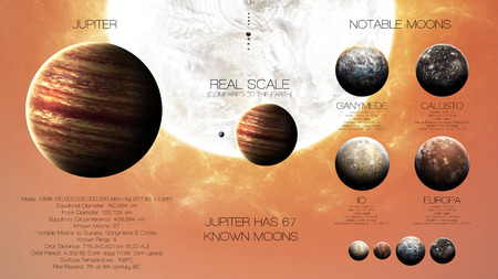 moons: Jupiter - High resolution infographics about solar system planet and its moons. All the planets available. This image elements furnished by NASA.