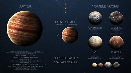 moons: Jupiter - High resolution infographics about solar system planet and its moons. All the planets available.