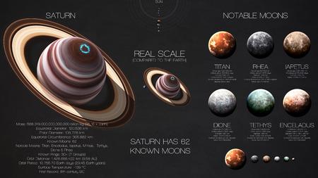 Saturn - Hoge resolutie infographics over het zonnestelsel planeet en zijn manen. Alle planeten aanwezig.