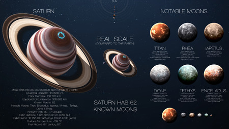 moons: Saturn - High resolution infographics about solar system planet and its moons. All the planets available. Stock Photo