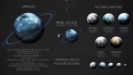 Uranus - High resolution infographics about solar system planet and its moons. All the planets available.