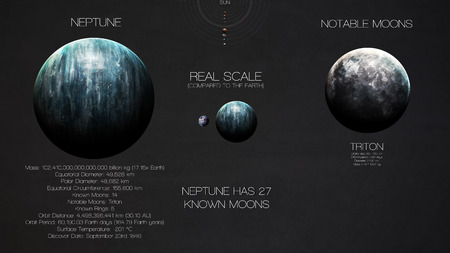 Neptune - High resolution infographics about solar system planet and its moons. All the planets available.