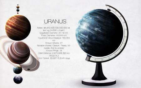 uranus: Uranus - High resolution images presents planets of the solar system.  Stock Photo