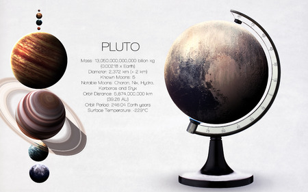 pluto: Pluto - High resolution images presents planets of the solar system.