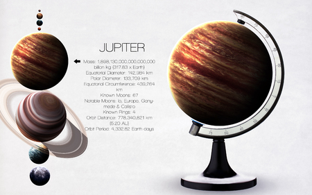 orbits: Jupiter - High resolution images presents planets of the solar system.