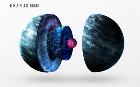 uranus: Uranus inner structure.