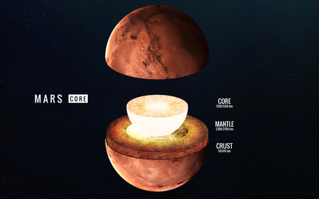 earth core: Mars inner structure.