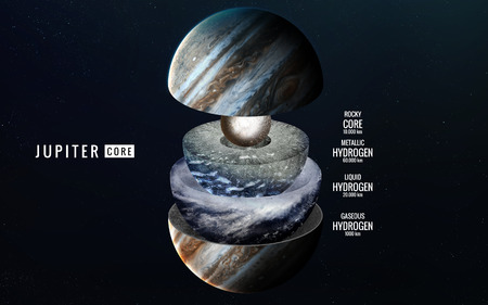 earth core: Jupiter inner structure. Stock Photo