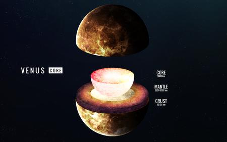 lithosphere: Venus inner structure.
