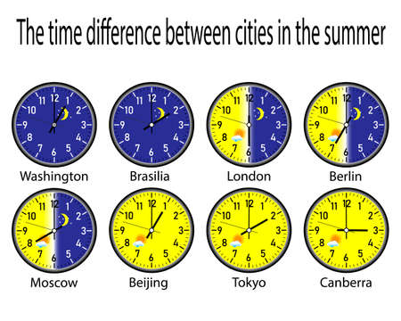 wall clock with different summer time different cities on a white background
