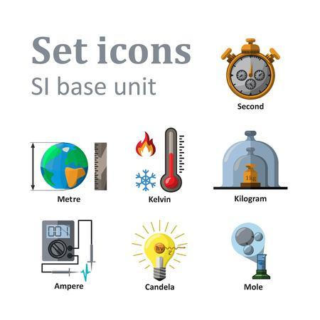 nomenclature: Icon set on basic unit Illustration