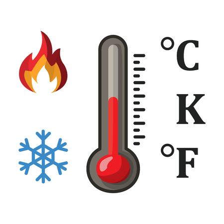 metrology: thermometer and three temperature units: degrees Celsius, Fahrenheit, Kelvin. Illustration