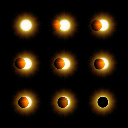 Different phases of solar and lunar eclipse