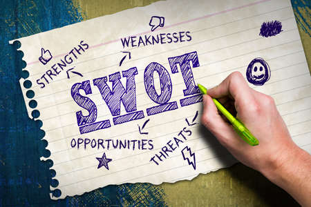 strategical: SWOT Analysis Stock Photo