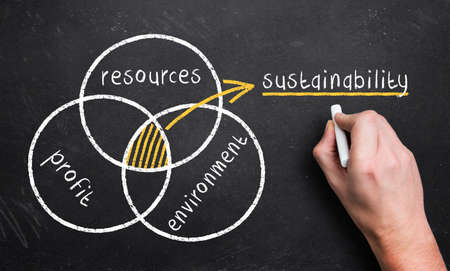 profit: what is sustainability  Stock Photo