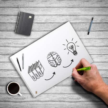 agenda: knowledge creation process