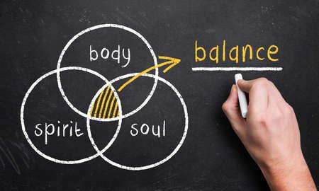 Main dessine un schéma avec les 3 cercles corps, l'esprit et l'âme, ce qui entraîne un chevauchement qui est la zone de bilan Banque d'images - 36454807